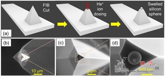 """测量纳米世界有了新""""触角""""_离子束-探针-球形-"""