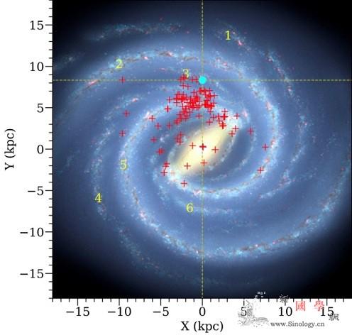 科学家初步揭开大质量恒星形成区神秘面_稠密-观测-恒星-