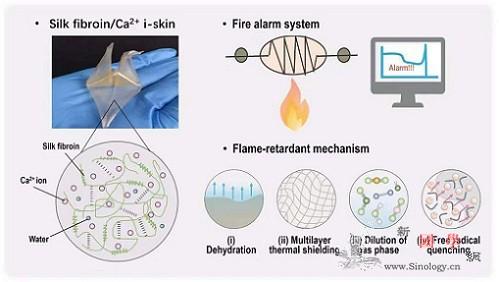 科学家揭示六方氮化硼合成新机制_合金-原子-合成- ()