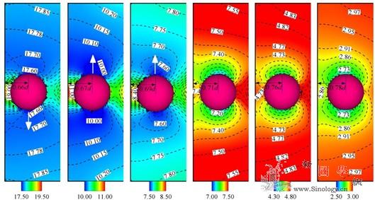 轻重颗粒间相互作用研究获进展_相互作用-柱状-振荡- ()