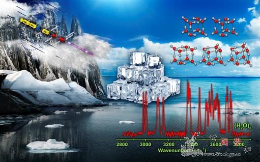 科学家利用大连相干光源发现冰立方新结_立方-光谱-光源-