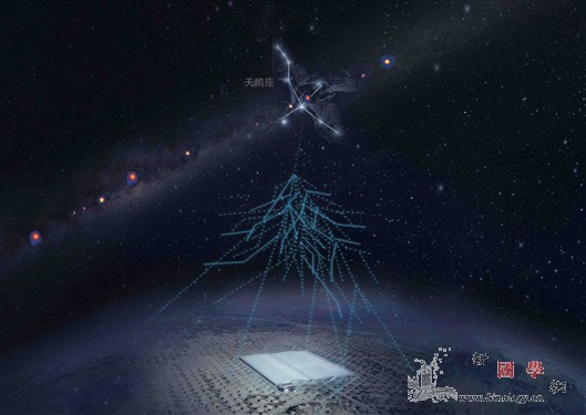 LHAASO重磅:银河系粒子加速能力_宇宙线-物理学家-光子- ()